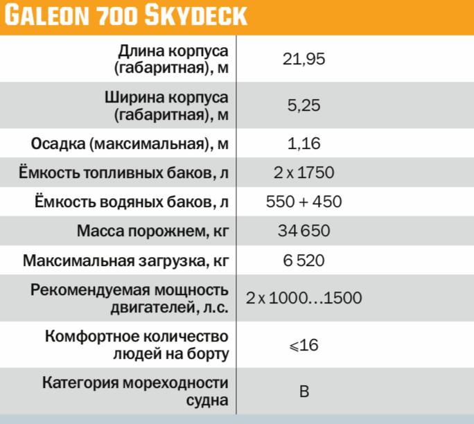 Galeon 700 Skydeck